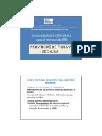 Diagnostico Territorial