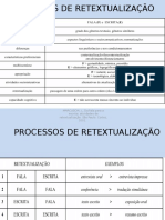 docslide.com.br_marcuschi-l-da-fala-para-a-escrita-atividades-de-retextualizacao-sao.pptx