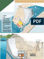 Planta Hidroeléctrica 2.1