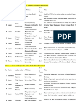 2016 Presentation list.pdf