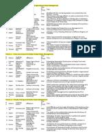 2016 Presentation list.docx