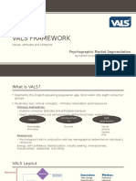 Consumer Behavior_VALS Framework