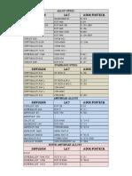 Electrode Comparision- Diffusion, Ador, LnT