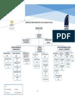 Struktur organisasi perusahaan galangan Kapal
