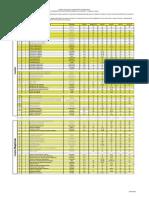 Appelli IINF.pdf