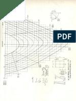 Ábacos para dimensionamento de pilares de concreto armado