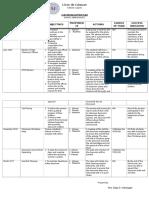 Classroom Action Plan 2016