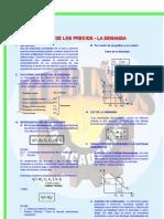 TEORÍA DE LOS PRECIOS - LA DEMANDA