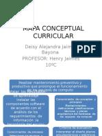 18 Deisy Jaimes Mapa Curricular