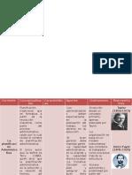 Cuadro Comparativo Corrientes de La Planificación