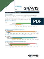 Gravis Marketing May 2016