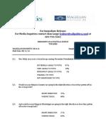 MagellanBR-YP Poll Toplines 081616