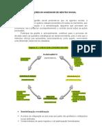 ATRIBUIÇÕES DO ASSESSOR DE GESTÃO SOCIAL.docx