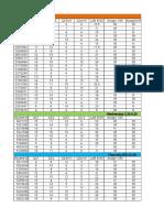 STAT015_Autumn2015_Exam_Papers_FINAL_MARKS_.xlsx