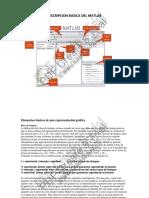Manual Practico de Matlab