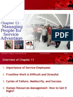Managing People ,Cyle of Success