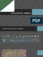 Taller - Parametros Urbanisticos y Terrenos