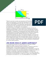 Concepto Politrópicas.docx