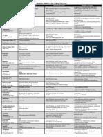 medicacion-de-urgencias1.pdf