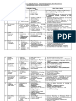 6718447_Final-HRDC-courses-on-07.03.2016@@.pdf