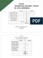 FORMAT-CE133L-2.docx