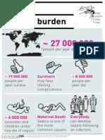01 Global Burden