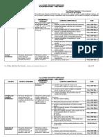SHS Core_Statistics and Probability CG.pdf