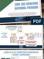 Aplicación del Derecho Internacional Privado
