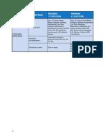 Examenes de ayuda en Alteraciones Toxicológicas
