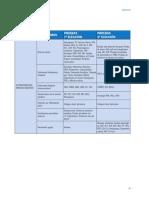 Examenes de ayuda en Alteraciones Del Aparato Digestivo