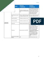 Examenes de ayuda en Alteraciones Nefrológicas