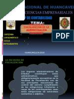Proced. de Fiscalizacion