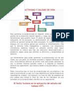 Productividad y Calidad de Vida y El Factor Humano en La Aplicacion Del Estudio de Trabajo