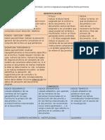 Ficha Analitica Docmto-Archivo