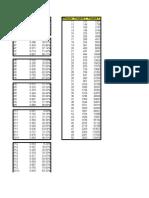 12590079 Tabel Hafalan Bilangan Matematika Sederhana Desimal Persentase Dan Perpangkatan