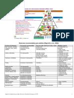 06Raciones Diarias Recomendadas.pdf