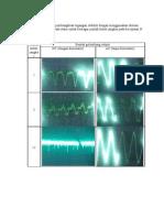 Pengamatan Proses Pembangkitan Tegangan Elektrik Dengan Menggunakan Eksitasi Magnet Permanen Pada Stator Untuk Berbagai Jumlah Kutub Jangkar Pada Kecepatan N