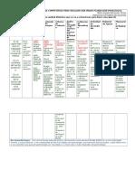 Ruta Planeación Pedagógica (1)