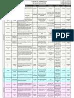 Cuadro de Dosificación de Insumos Quimicos - Rev. 01