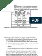 Estructura y patología de la piel.docx