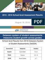 Delaware Smarter Balanced 2016 Results