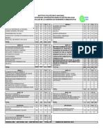 0 PlanDeEstudiosDeIngenieriaFarmaceutica