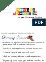 Lecture 4 Usman Afzal Marketing