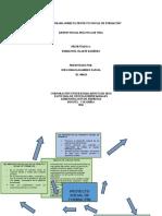 Act. 5. Diagrama Sobre El Proyecto Social de Formación