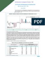 Indice de Precios Materiales de Construccion