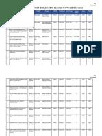 SENARAI CERAMAH Report to Recsam Mei 2015.pdf
