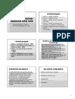 19_ZASTITA ZIVOTNE SREDINE KOD NAS 09.pdf