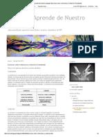 Conoce y Aprende de Nuestro Lenguaje_ Ejercicios Sobre Coherencia y Cohesión (Textualidad)