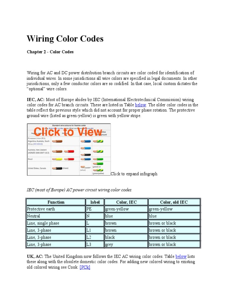 Iec Most Of Europe Ac Power Circuit Wiring Color Codes Code Electrical Electric System