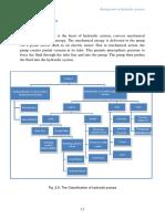 Hydraulic pumps.pdf